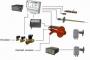 ЗСУ-ПИ-Ж Запально-сигнализирующее устройство (Жидкотопливное)